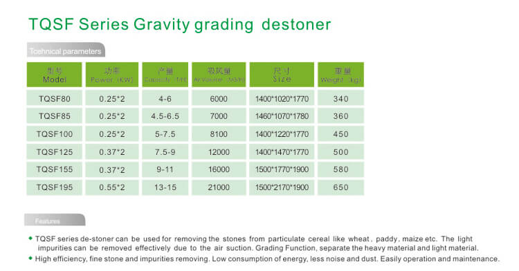 TQSF Series Gravity Classification destoner Technical Data