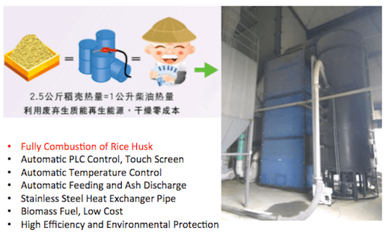 Automatic Suspension Burning Rice Husk Furnace Technical Data