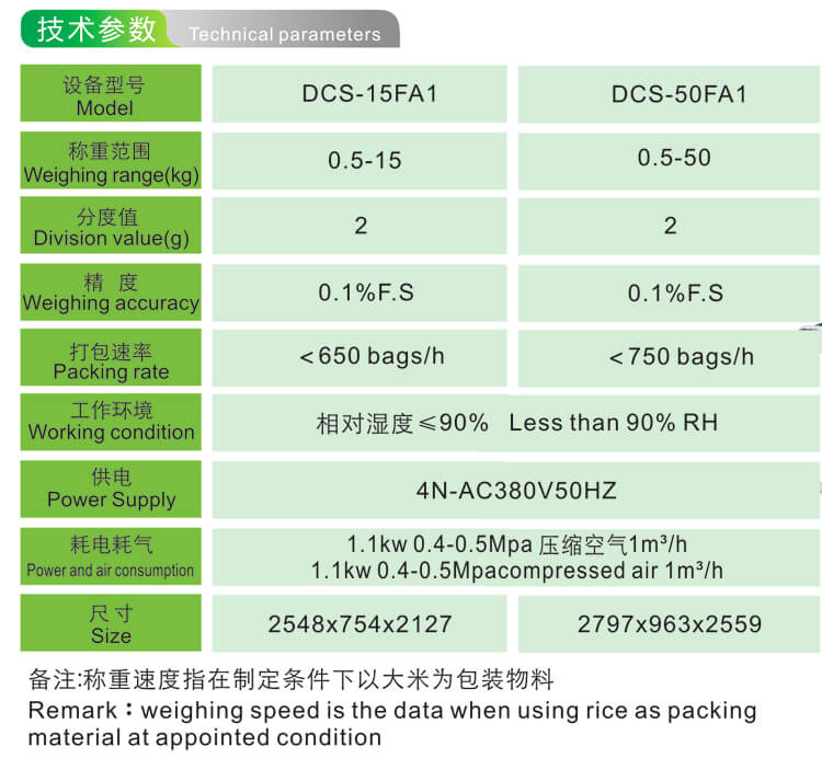 DCS-FA1 Electronic Quantitative Packing Machine Technical Data
